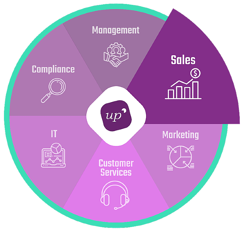 UpCRM - CRM for Business Sales