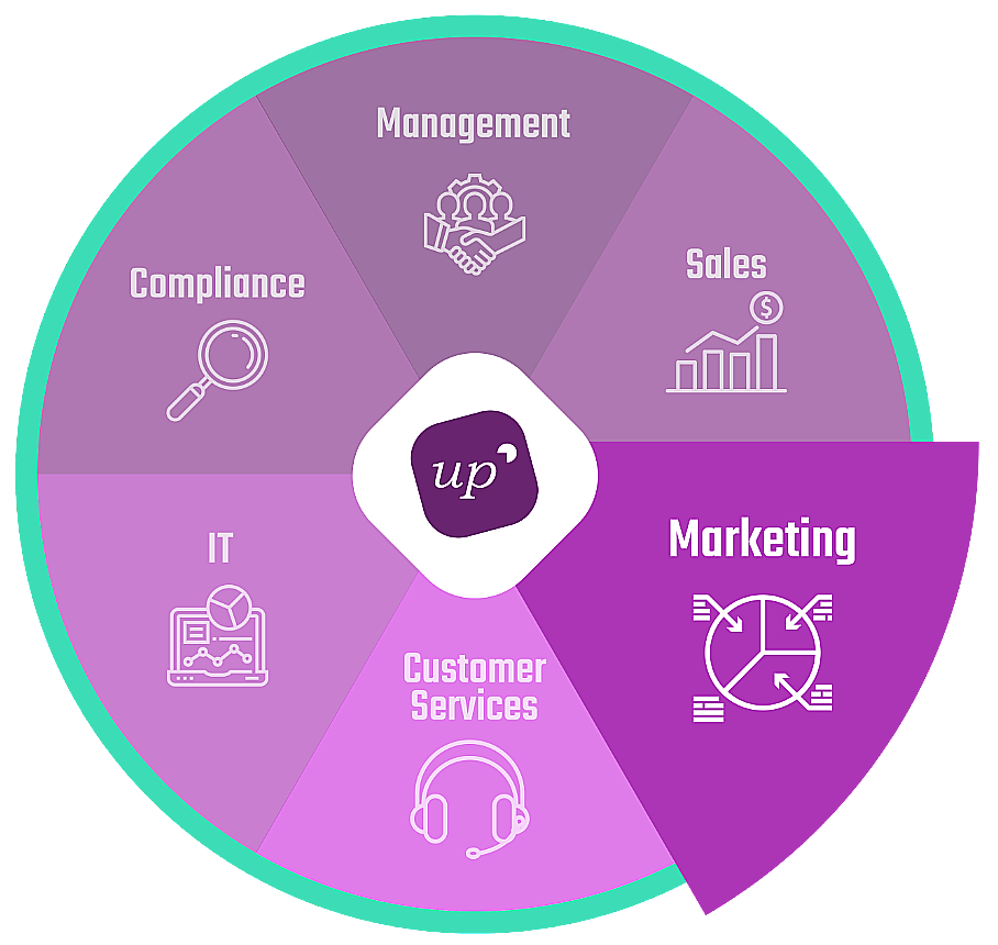 UpCRM - CRM for Business Marketing