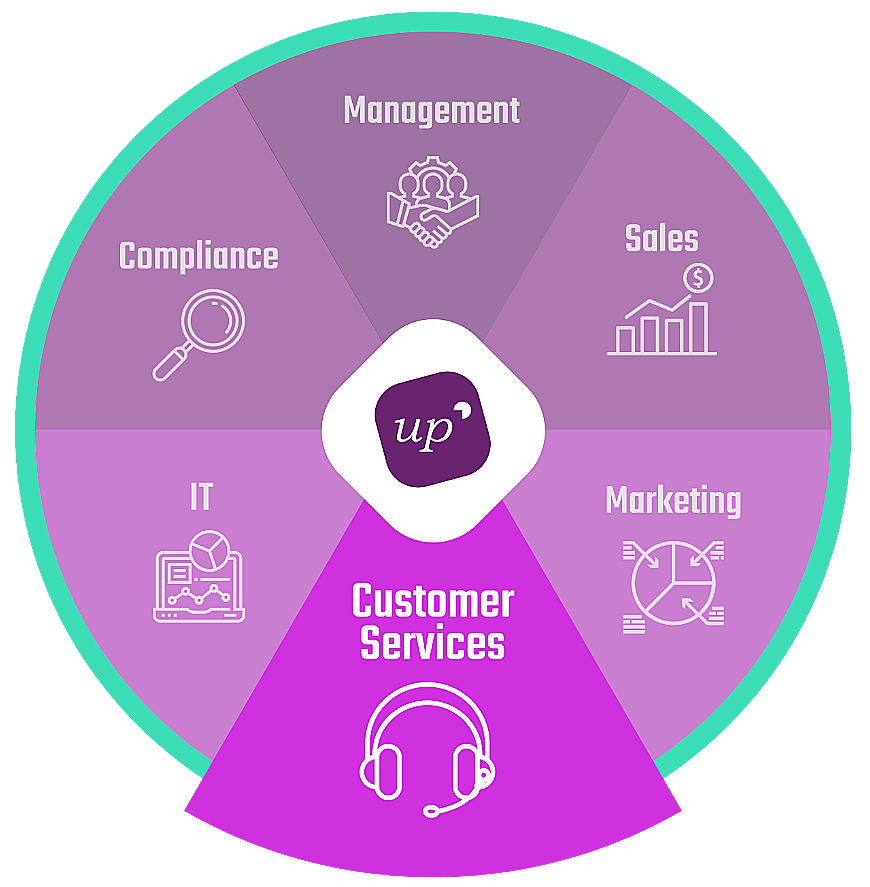 UpCRM - CRM for Business Customer Service
