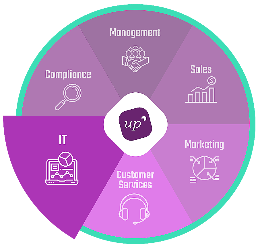 UpCRM - CRM for Business IT