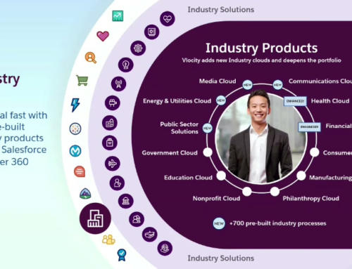 Salesforce Industries : an industry-specific expansion for Salesforce Customer 360