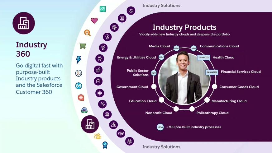 Salesforce Industry 360