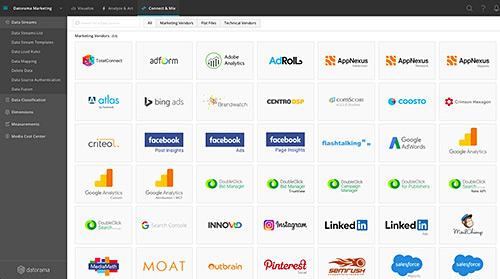 Datorama Marketing Vendors