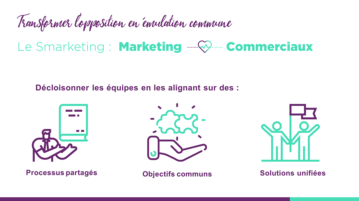 Sales & Marketing Presentation