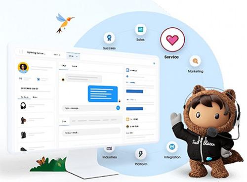 Salesforce Call Center