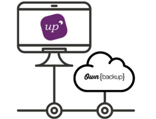 Ownbackup for your cloud data protection